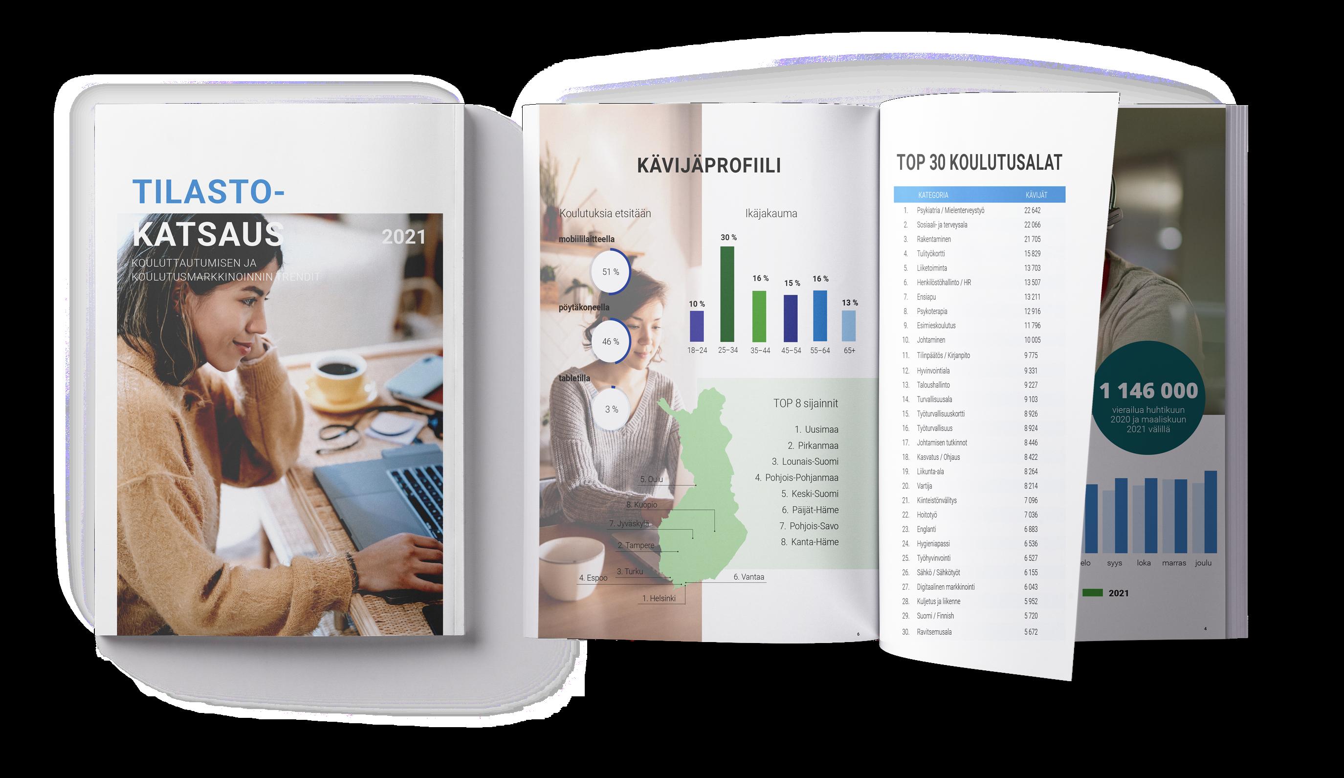 Magazine-Mockup-Tilastokatsaus_isompi